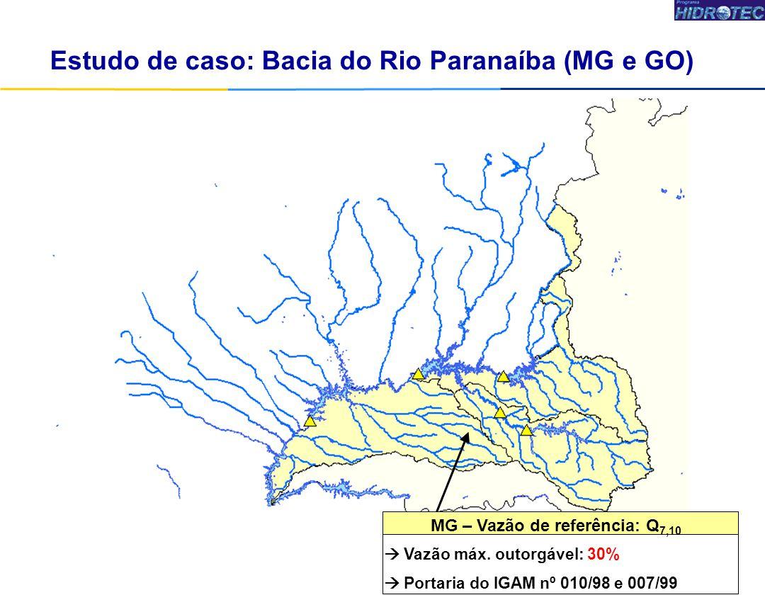 Vazão máx. outorgável: 30% Portaria do IGAM nº 010/98 e 007/99 MG – Vazão de referência: Q 7,10 Estudo de caso: Bacia do Rio Paranaíba (MG e GO)