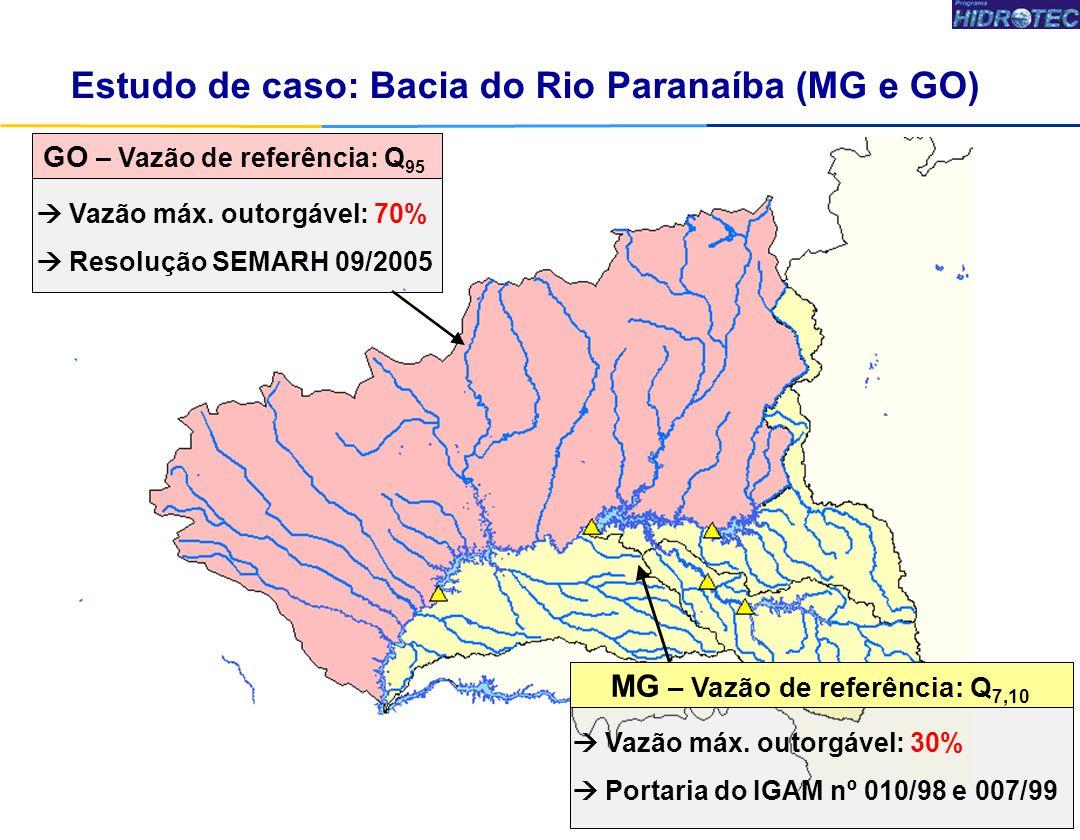 Vazão máx. outorgável: 30% Portaria do IGAM nº 010/98 e 007/99 MG – Vazão de referência: Q 7,10 Vazão máx. outorgável: 70% Resolução SEMARH 09/2005 GO