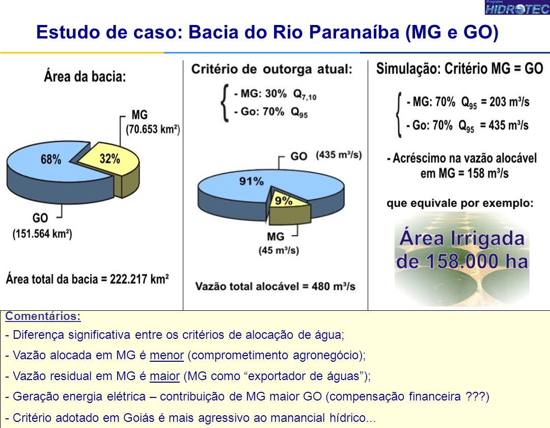 Comentários: - Diferença significativa entre os critérios de alocação de água; - Vazão alocada em MG é menor (comprometimento agronegócio); - Vazão re
