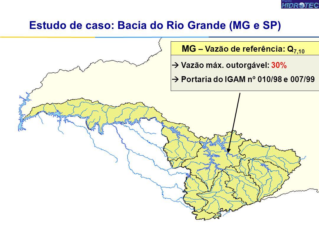 7 Vazão máx. outorgável: 30% Portaria do IGAM nº 010/98 e 007/99 MG – Vazão de referência: Q 7,10 Estudo de caso: Bacia do Rio Grande (MG e SP)