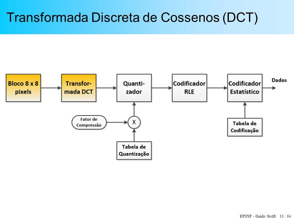 EPUSP - Guido Stolfi 10 / 64 Transformada Discreta de Cossenos (DCT)