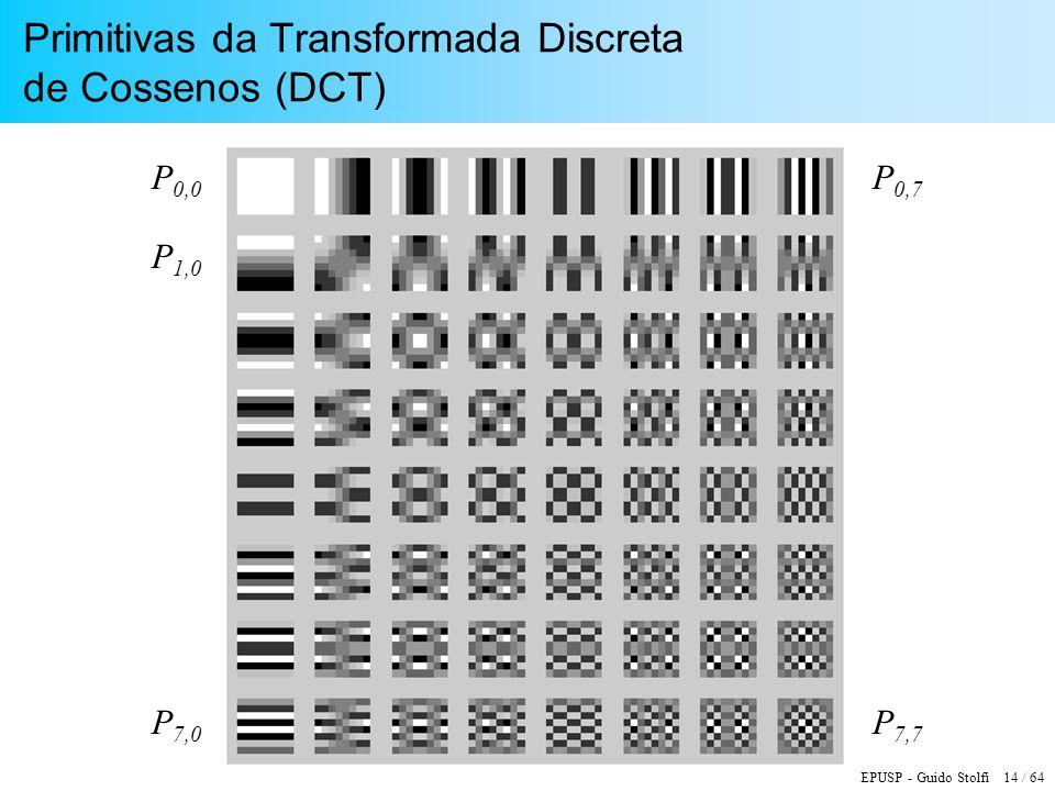 EPUSP - Guido Stolfi 14 / 64 P 0,0 P 0,7 P 7,0 P 7,7 P 1,0 Primitivas da Transformada Discreta de Cossenos (DCT)