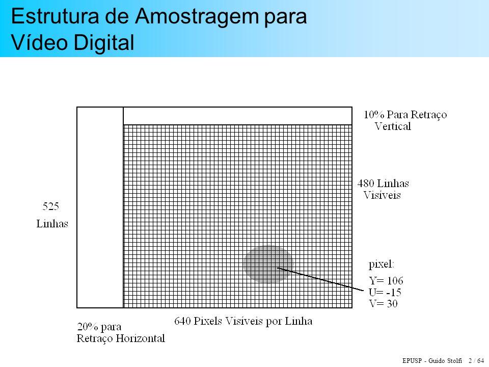 EPUSP - Guido Stolfi 2 / 64 Estrutura de Amostragem para Vídeo Digital