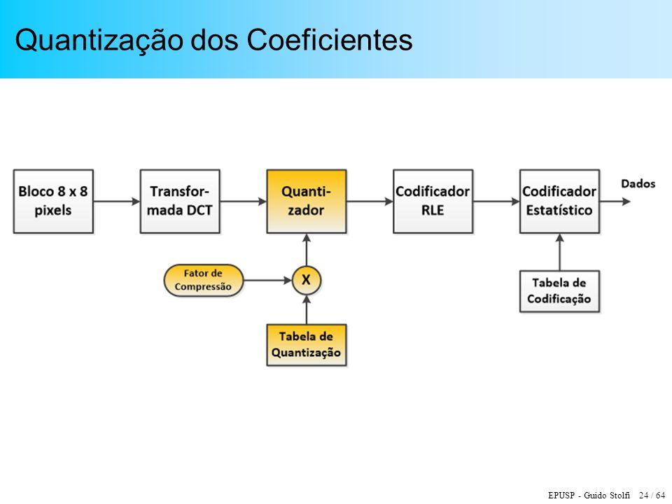 EPUSP - Guido Stolfi 24 / 64 Quantização dos Coeficientes