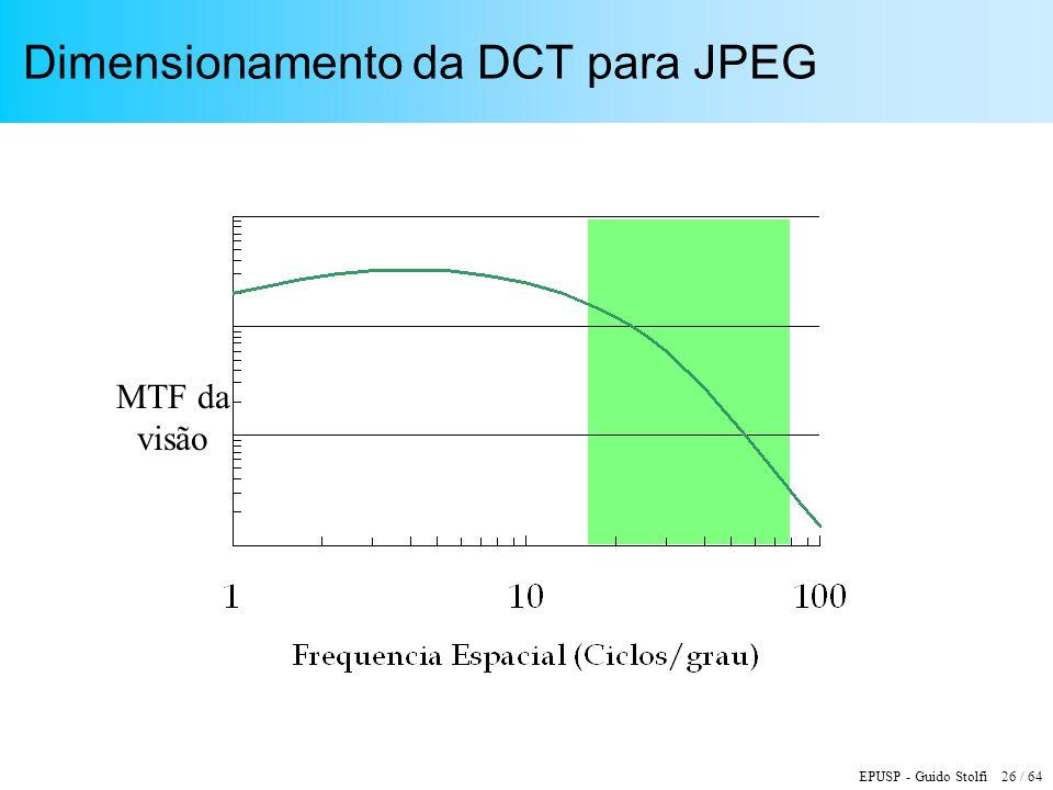EPUSP - Guido Stolfi 26 / 64 Dimensionamento da DCT para JPEG MTF da visão