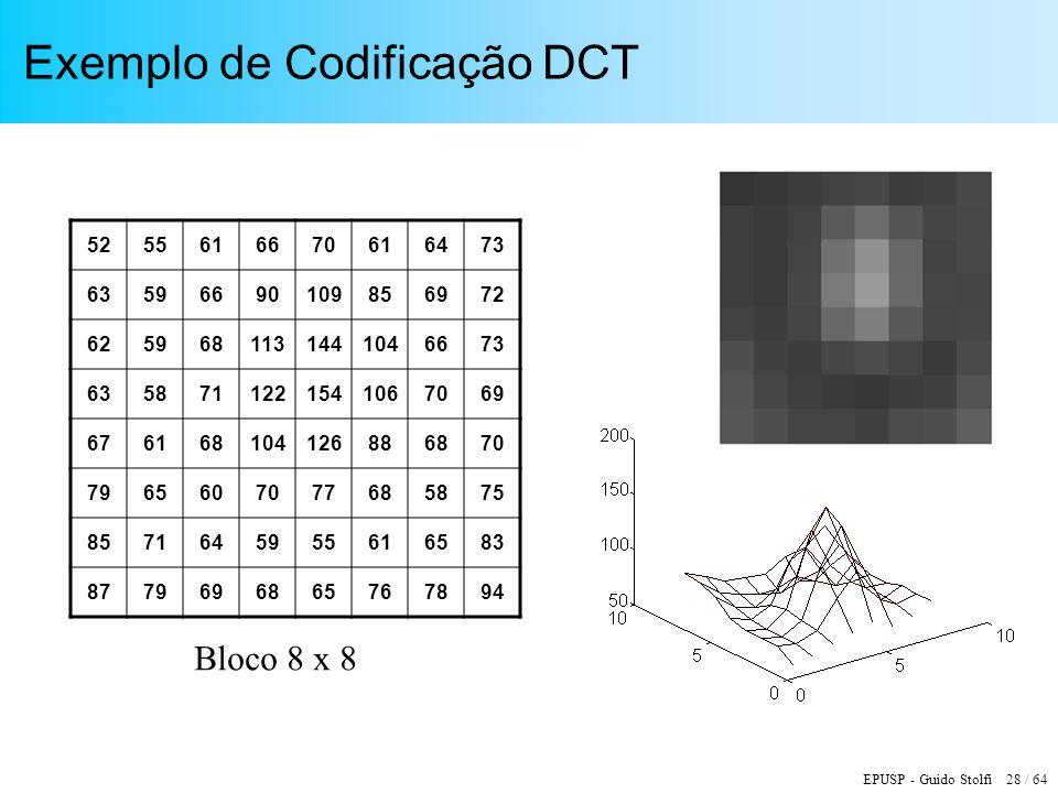 EPUSP - Guido Stolfi 28 / 64 Exemplo de Codificação DCT 5255616670616473 63596690109856972 6259681131441046673 6358711221541067069 676168104126886870