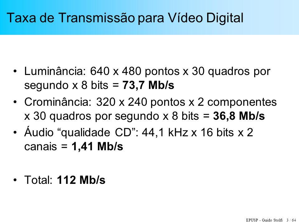 EPUSP - Guido Stolfi 3 / 64 Taxa de Transmissão para Vídeo Digital Luminância: 640 x 480 pontos x 30 quadros por segundo x 8 bits = 73,7 Mb/s Crominân