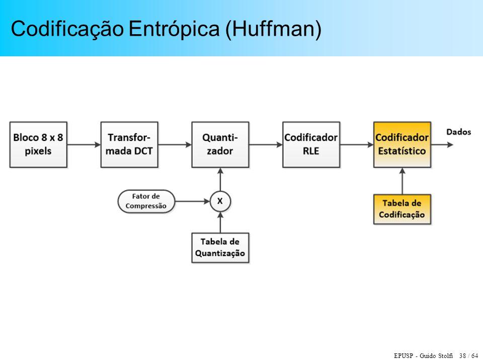 EPUSP - Guido Stolfi 38 / 64 Codificação Entrópica (Huffman) Dados