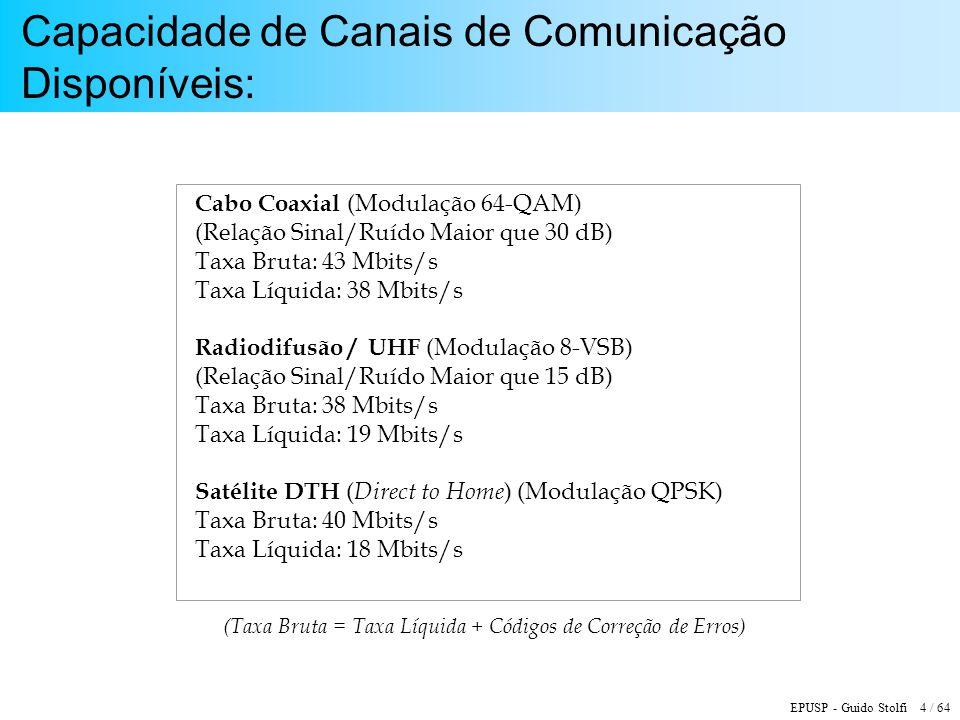 EPUSP - Guido Stolfi 4 / 64 Capacidade de Canais de Comunicação Disponíveis: Cabo Coaxial (Modulação 64-QAM) (Relação Sinal/Ruído Maior que 30 dB) Tax