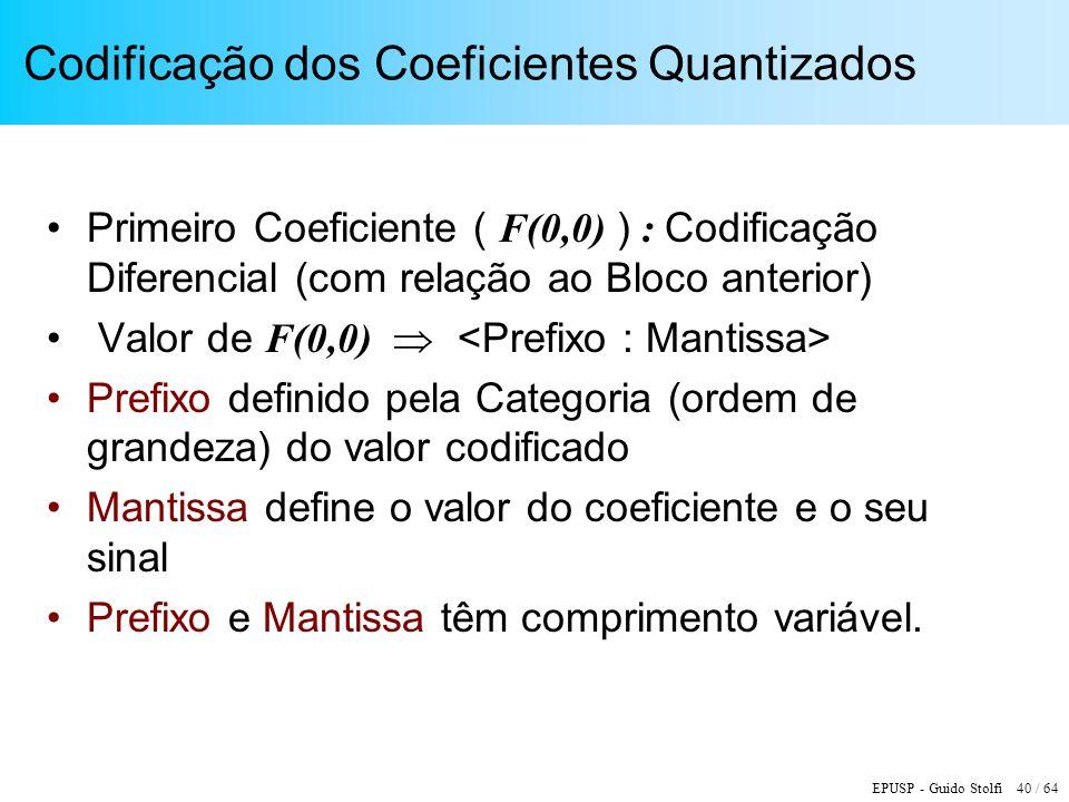EPUSP - Guido Stolfi 40 / 64 Codificação dos Coeficientes Quantizados Primeiro Coeficiente ( F(0,0) ) : Codificação Diferencial (com relação ao Bloco