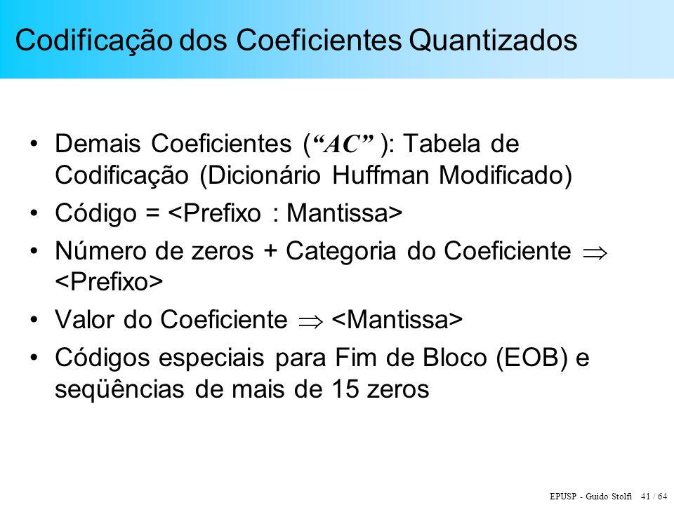 EPUSP - Guido Stolfi 41 / 64 Codificação dos Coeficientes Quantizados Demais Coeficientes ( AC ): Tabela de Codificação (Dicionário Huffman Modificado