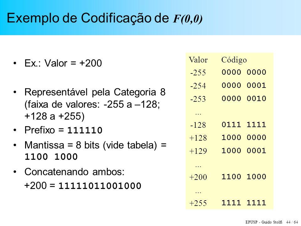 EPUSP - Guido Stolfi 44 / 64 Exemplo de Codificação de F(0,0) Ex.: Valor = +200 Representável pela Categoria 8 (faixa de valores: -255 a –128; +128 a