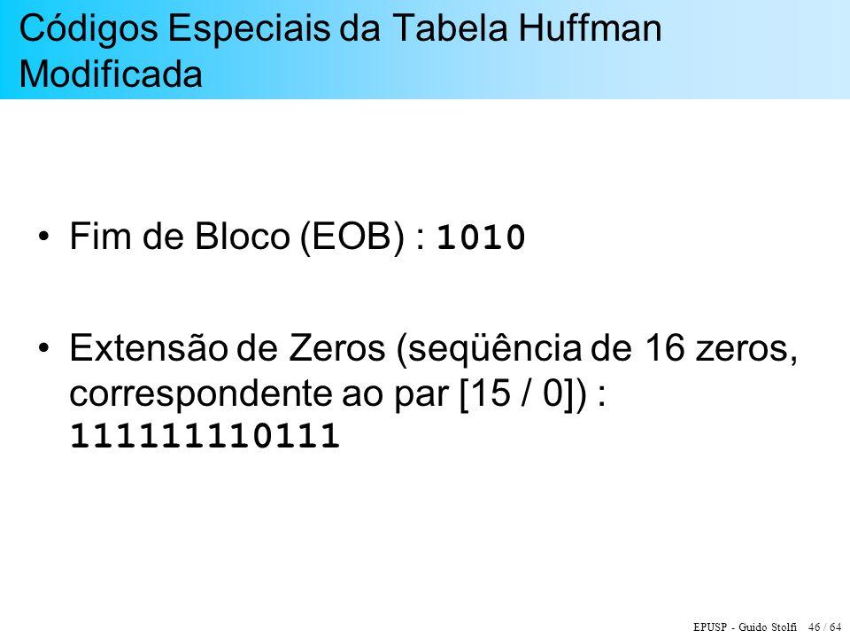 EPUSP - Guido Stolfi 46 / 64 Códigos Especiais da Tabela Huffman Modificada Fim de Bloco (EOB) : 1010 Extensão de Zeros (seqüência de 16 zeros, corres