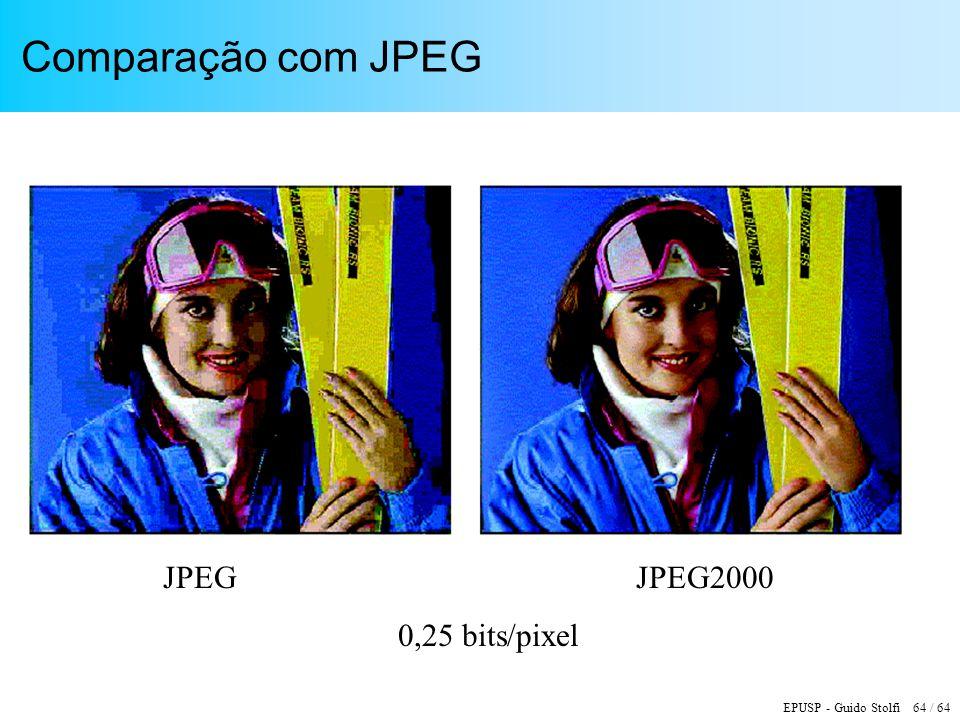 EPUSP - Guido Stolfi 64 / 64 Comparação com JPEG JPEG JPEG2000 0,25 bits/pixel