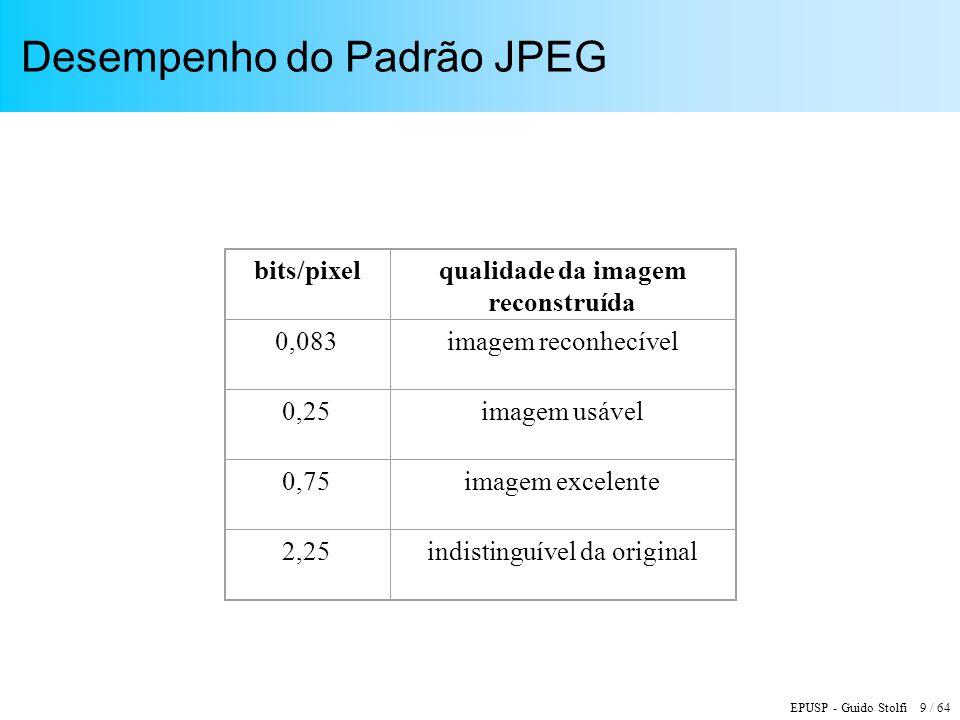 EPUSP - Guido Stolfi 9 / 64 Desempenho do Padrão JPEG bits/pixelqualidade da imagem reconstruída 0,083imagem reconhecível 0,25imagem usável 0,75imagem