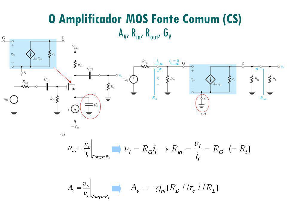 O Amplificador MOS Fonte Comum (CS) A V, R in, R out, G V