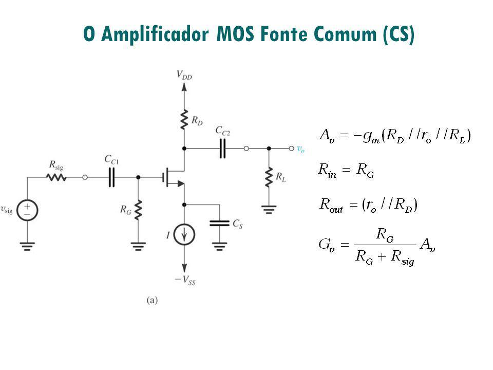 O Amplificador MOS Fonte Comum (CS)