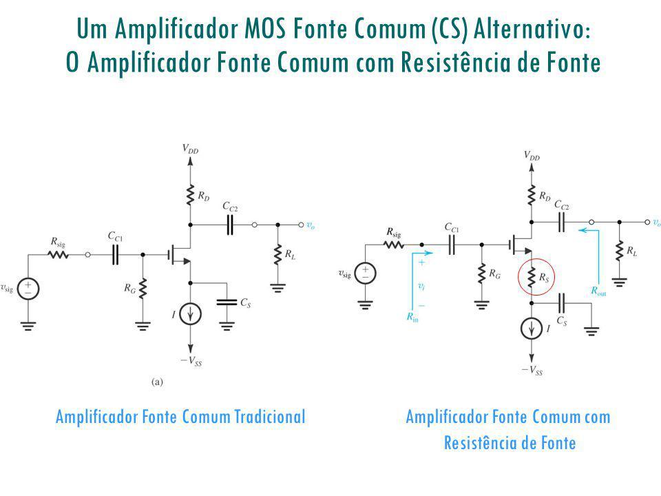Um Amplificador MOS Fonte Comum (CS) Alternativo: O Amplificador Fonte Comum com Resistência de Fonte Amplificador Fonte Comum TradicionalAmplificador
