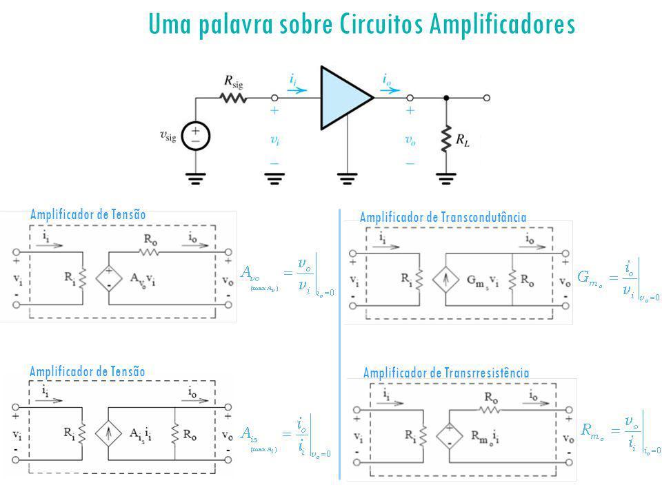 Uma palavra sobre Circuitos Amplificadores Amplificador de Tensão Amplificador de Transcondutância Amplificador de Transrresistência