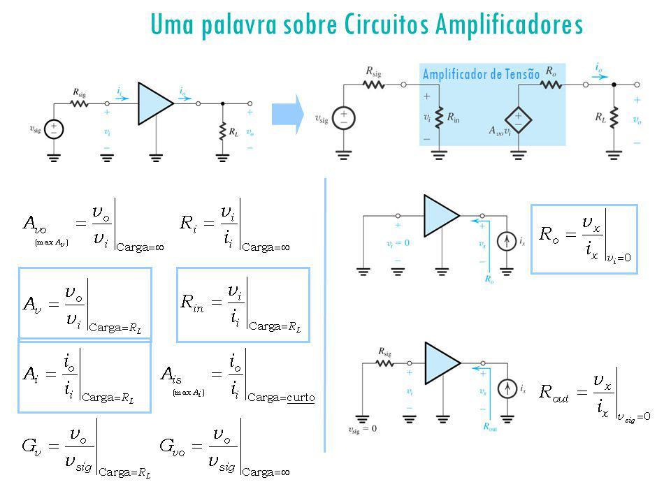 Uma palavra sobre Circuitos Amplificadores Amplificador de Tensão
