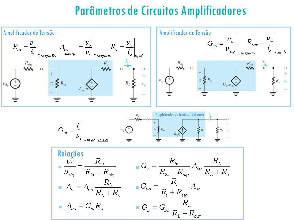 Parâmetros de Circuitos Amplificadores Relações Amplificador de Tensão Amplificador de Transcondutância