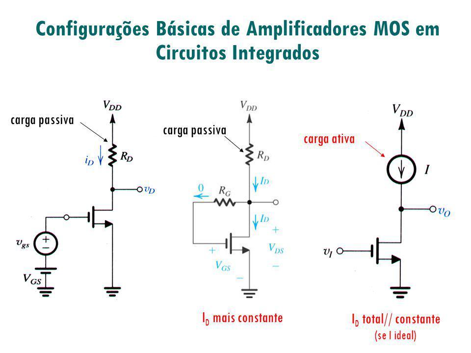 Configurações Básicas de Amplificadores MOS em Circuitos Integrados I D mais constante carga ativa carga passiva I D total// constante (se I ideal)