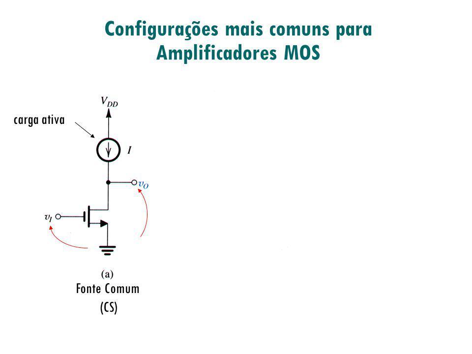 Configurações mais comuns para Amplificadores MOS carga ativa Fonte Comum (CS) Porta Comum (PC) Dreno Comum (DC)