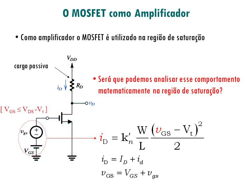 O MOSFET como Amplificador Como amplificador o MOSFET é utilizado na região de saturação carga passiva [ V GS V DS -V t ] Será que podemos analisar es