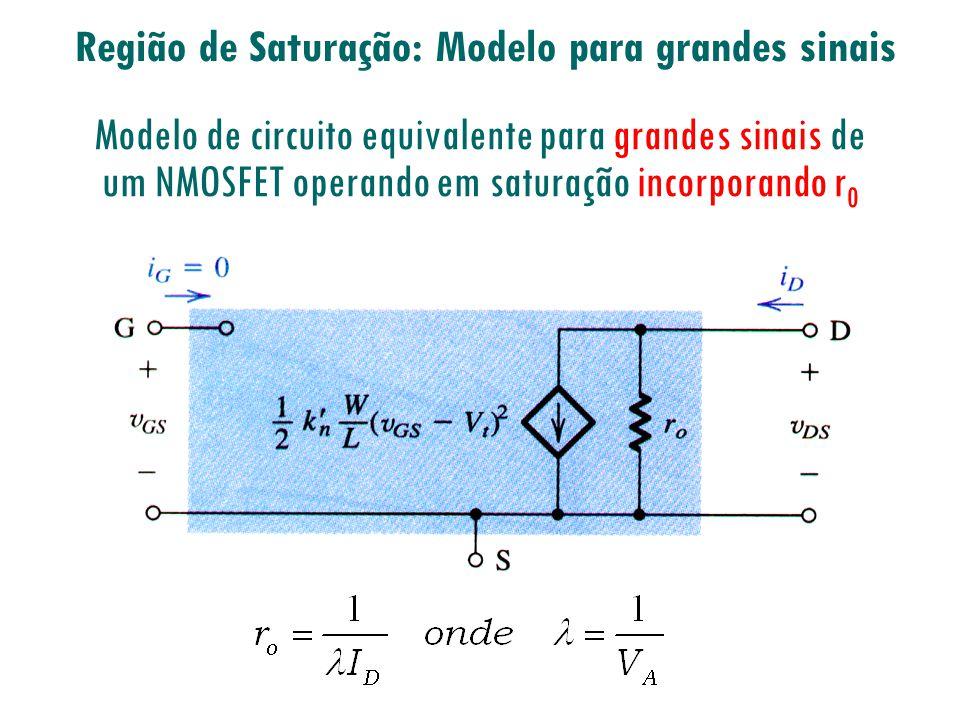 Modelo de circuito equivalente para grandes sinais de um NMOSFET operando em saturação incorporando r 0 Região de Saturação: Modelo para grandes sinai