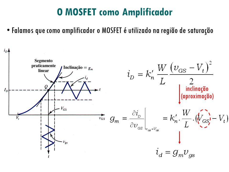 O MOSFET como Amplificador Falamos que como amplificador o MOSFET é utilizado na região de saturação inclinação (aproximação)