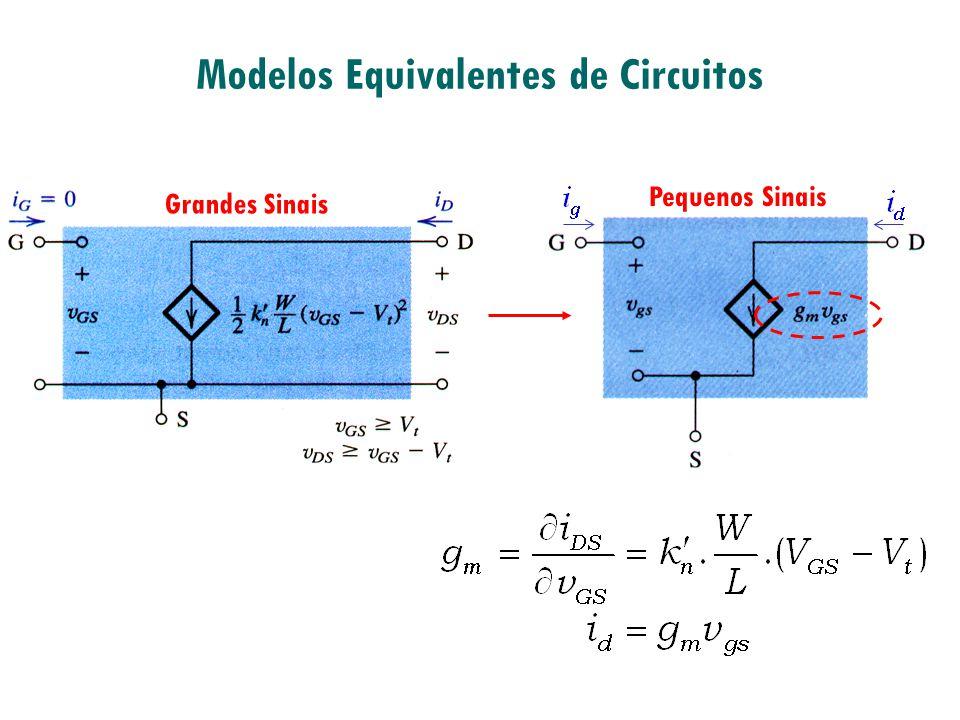 Modelos Equivalentes de Circuitos Pequenos Sinais Grandes Sinais