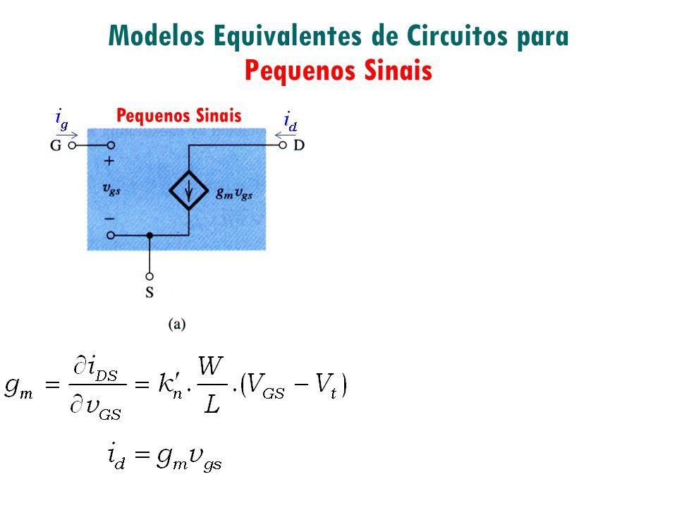 Modelos Equivalentes de Circuitos para Pequenos Sinais Pequenos Sinais Pequenos Sinais com r o