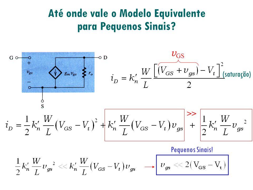 Até onde vale o Modelo Equivalente para Pequenos Sinais? (saturação) v GS >> Pequenos Sinais!