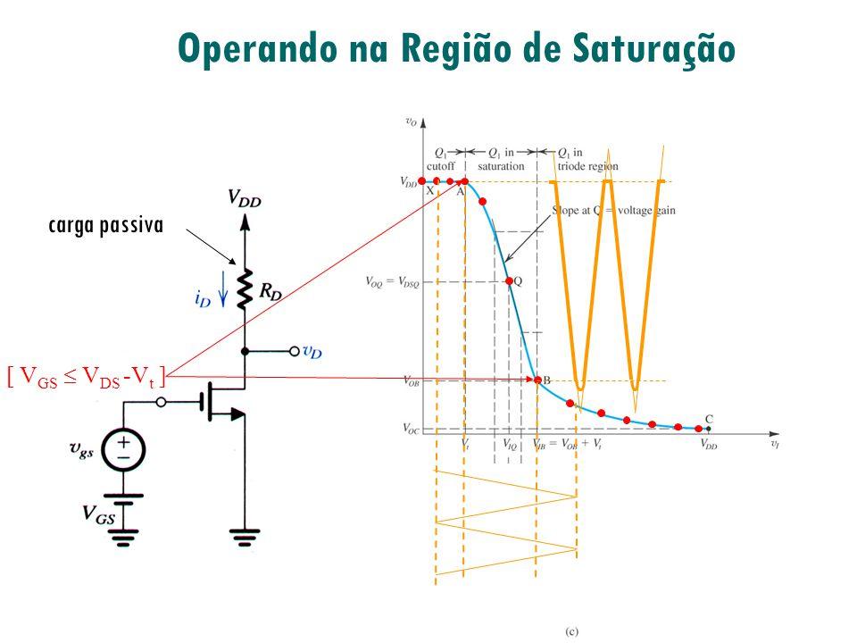 Operando na Região de Saturação [ V GS V DS -V t ] carga passiva