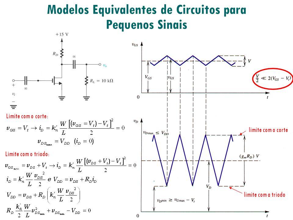 Modelos Equivalentes de Circuitos para Pequenos Sinais limite com o corte limite com a triodo Limite com o corte: Limite com o triodo: