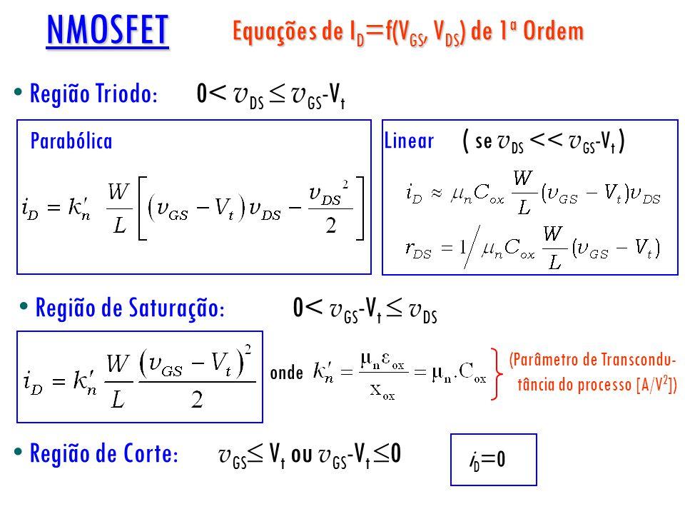 Equações de I D =f(V GS, V DS ) de 1 a Ordem Região Triodo: 0< v DS v GS -V t Região de Saturação: 0< v GS -V t v DS onde (Parâmetro de Transcondu- tâ
