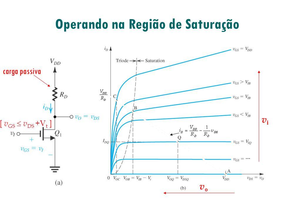 Operando na Região de Saturação carga passiva vivi vovo [ v GS v DS +V t ]