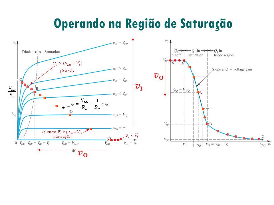 O MOSFET como Amplificador Como amplificador o MOSFET é utilizado na região de saturação carga passiva [ V GS V DS -V t ] Será que podemos analisar esse comportamento matematicamente na região de saturação?