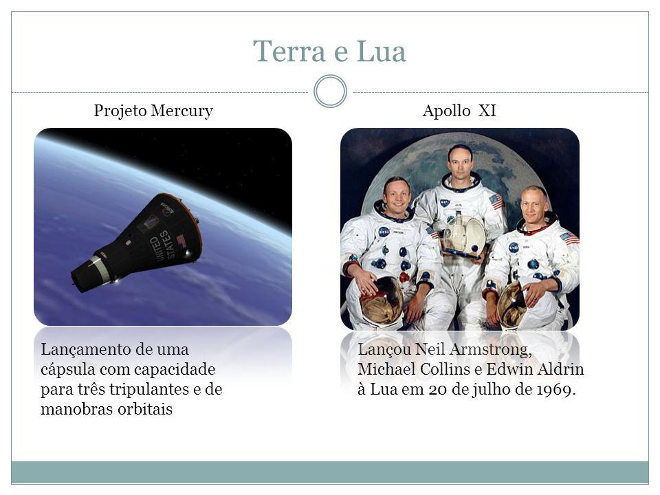 Terra e Lua Projeto Mercury Lançamento de uma cápsula com capacidade para três tripulantes e de manobras orbitais Apollo XI Lançou Neil Armstrong, Mic