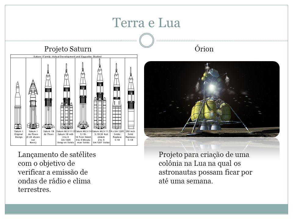 Terra e Lua Projeto Saturn Lançamento de satélites com o objetivo de verificar a emissão de ondas de rádio e clima terrestres. Órion Projeto para cria