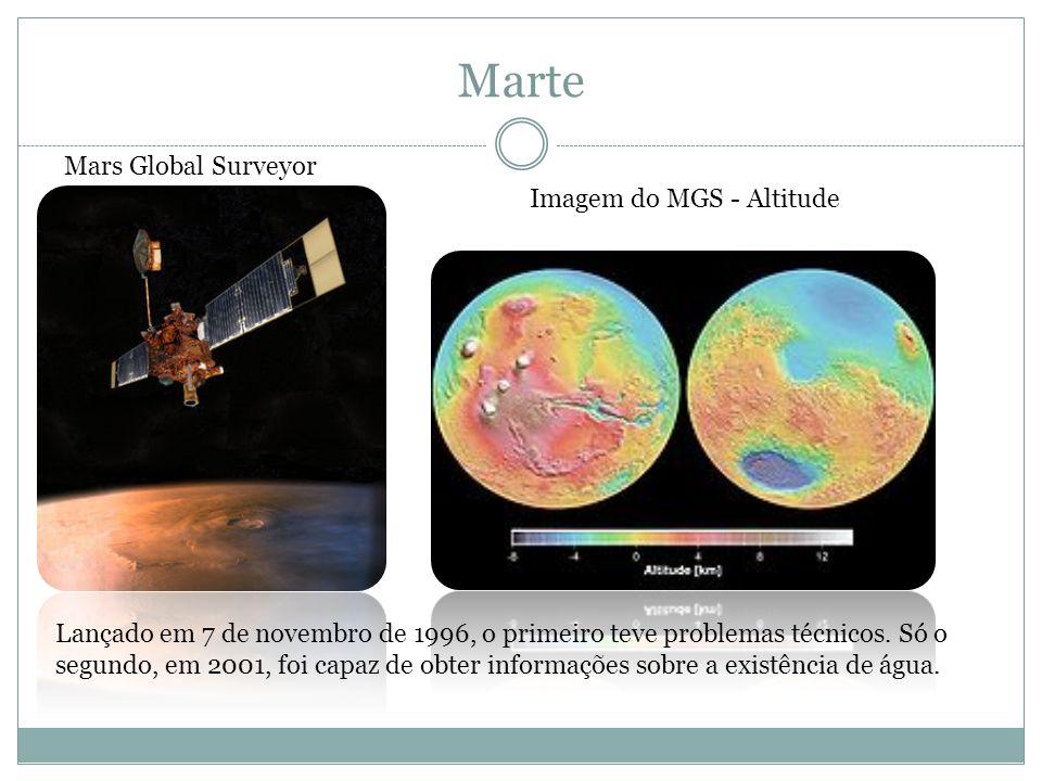 Marte Mars Global Surveyor Lançado em 7 de novembro de 1996, o primeiro teve problemas técnicos. Só o segundo, em 2001, foi capaz de obter informações