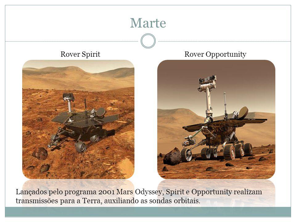 Marte Rover SpiritRover Opportunity Lançados pelo programa 2001 Mars Odyssey, Spirit e Opportunity realizam transmissões para a Terra, auxiliando as s