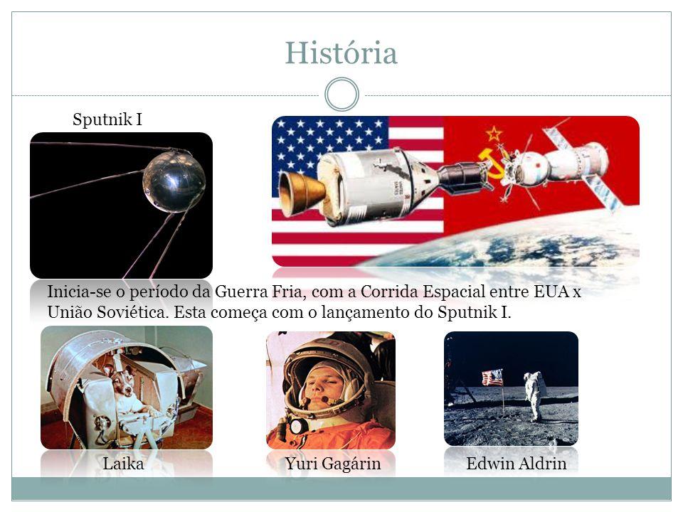 História Inicia-se o período da Guerra Fria, com a Corrida Espacial entre EUA x União Soviética. Esta começa com o lançamento do Sputnik I. Sputnik I