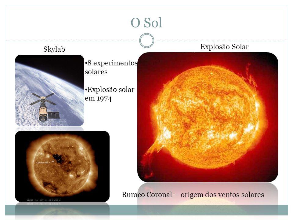O Sol Skylab Explosão Solar Buraco Coronal – origem dos ventos solares 8 experimentos solares Explosão solar em 1974
