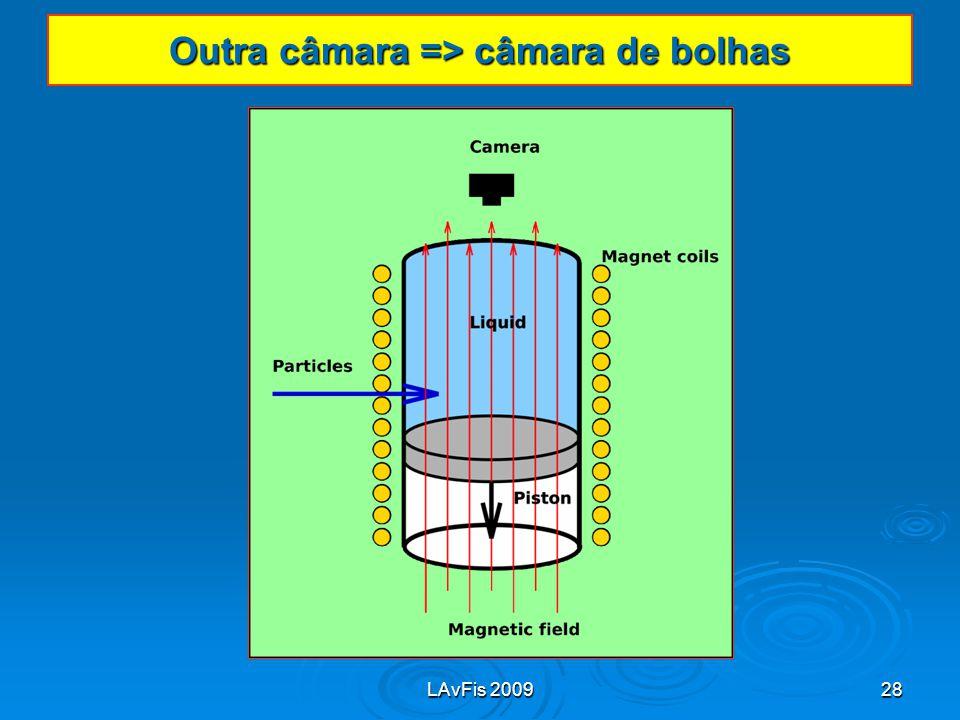 LAvFis 200928 Outra câmara => câmara de bolhas