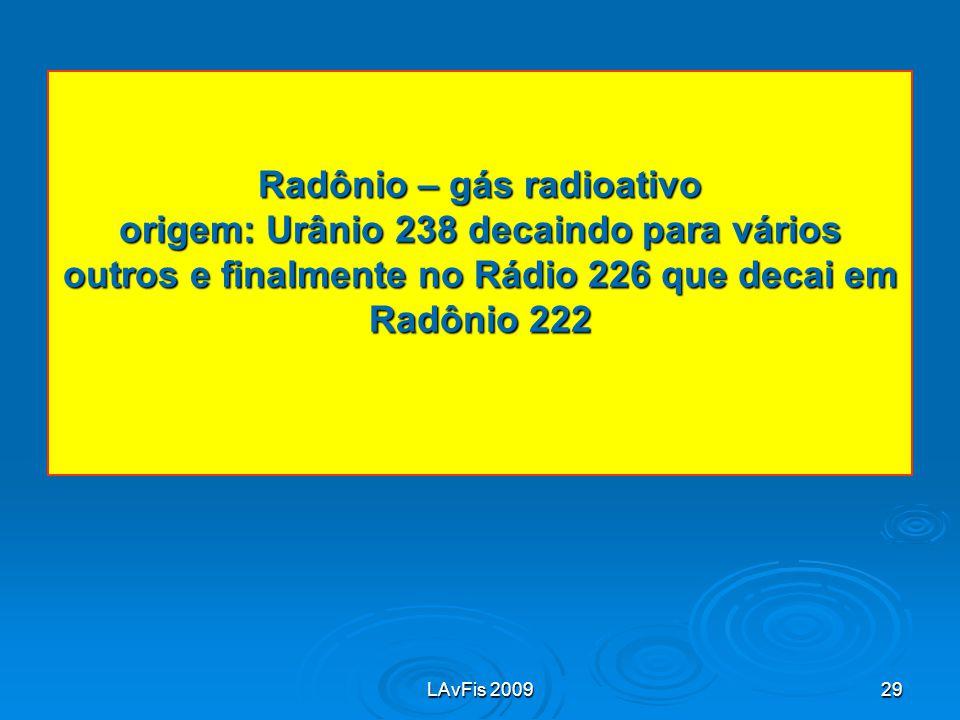 LAvFis 200929 Radônio – gás radioativo origem: Urânio 238 decaindo para vários outros e finalmente no Rádio 226 que decai em Radônio 222