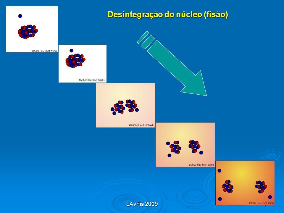 7 Desintegração do núcleo (fisão)