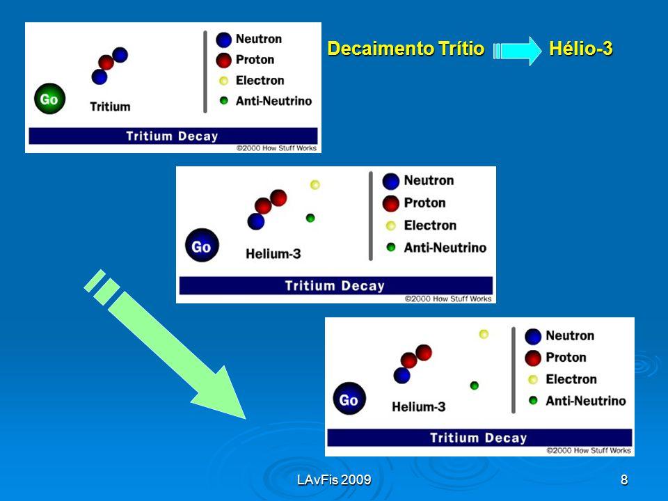 LAvFis 20098 Decaimento Trítio Hélio-3
