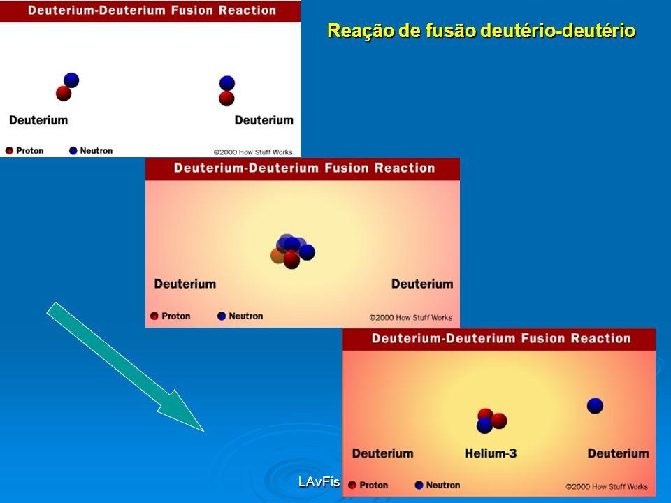 LAvFis 20099 Reação de fusão deutério-deutério