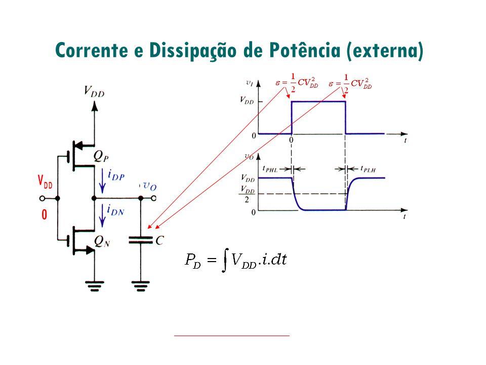 Corrente e Dissipação de Potência (externa) 0 V DD